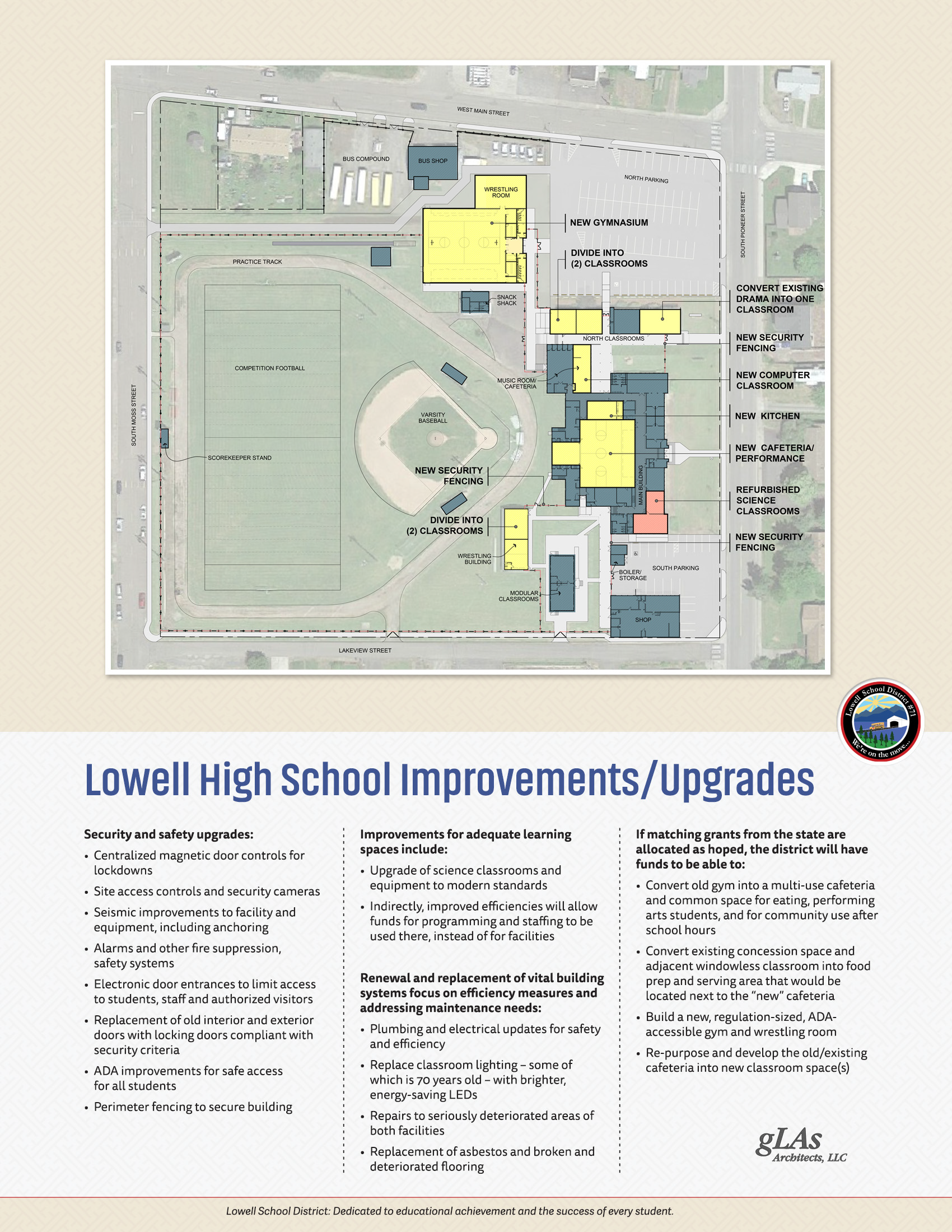 Lowell High School Facilities Improvement Plan