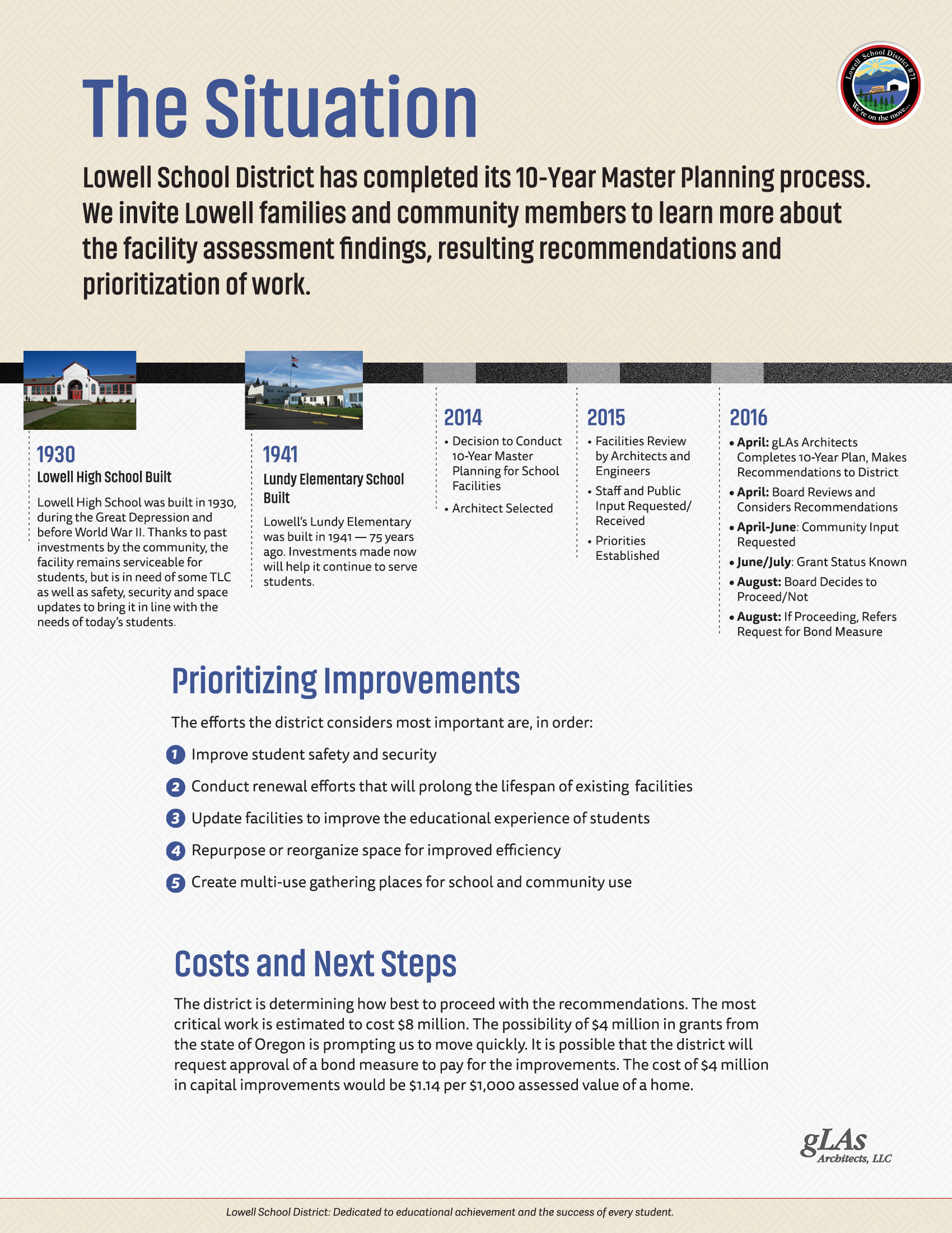 Lowell SD The Situation Facilities Improvement Plan
