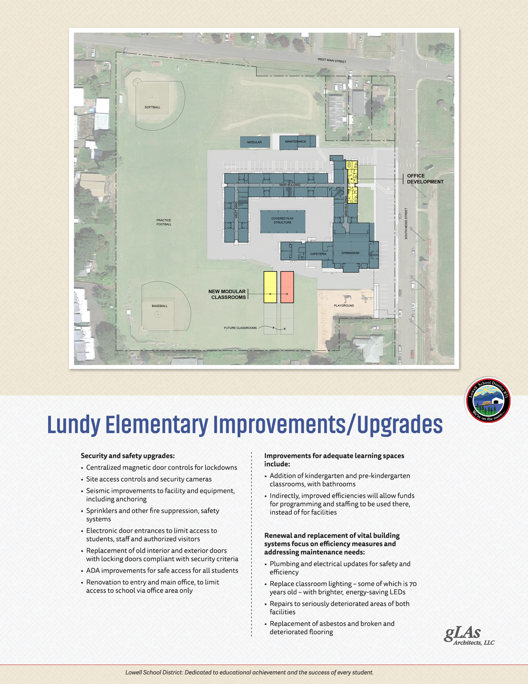 Lundy Elementary Facilities Improvement Plan